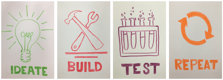 IDEATE - BUILD - TEST - REPEAT