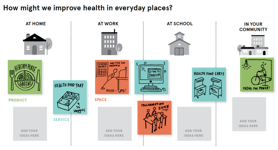 How might we improve health in everyday places?