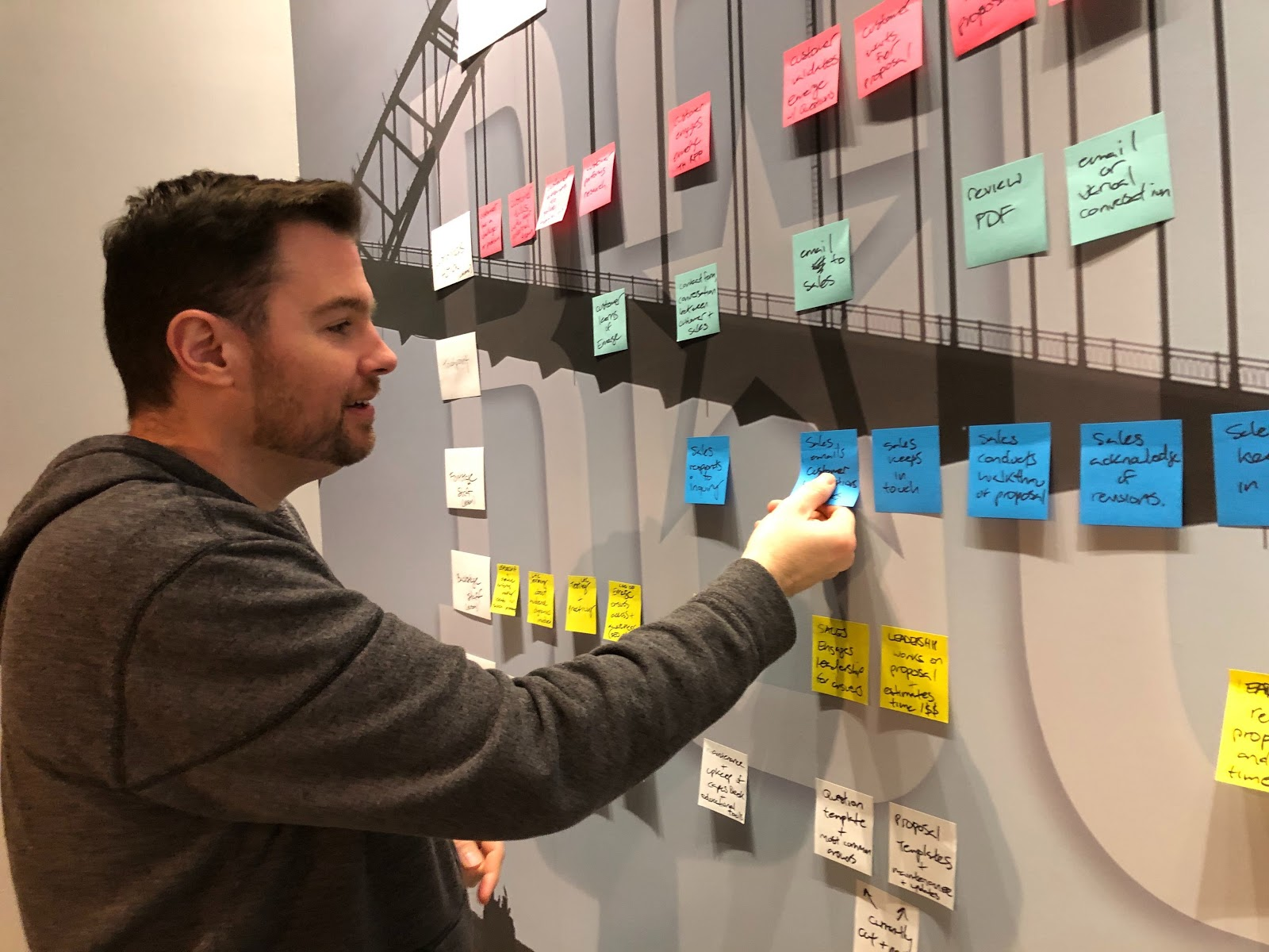 Working on a service blueprint with sticky notes